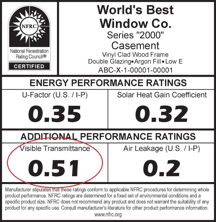 Nfrc Window Energy Efficiency Sticker Visible Transmittance
